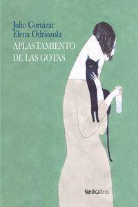 APLASTAMIENTO DE LAS GOTAS